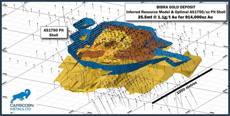 Figure 2: Bibra Gold Deposit – Resource Block Model (Blue: $A1750 optimal pit shell, Brown: Laterite resource, Yellow: Saprolite and Fresh resource)